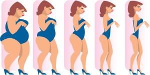 Weight-Loss-Tips - Dietkart